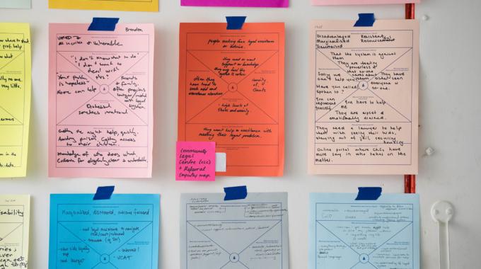 El Método Design Thinking Aplicado A Las Empresas
